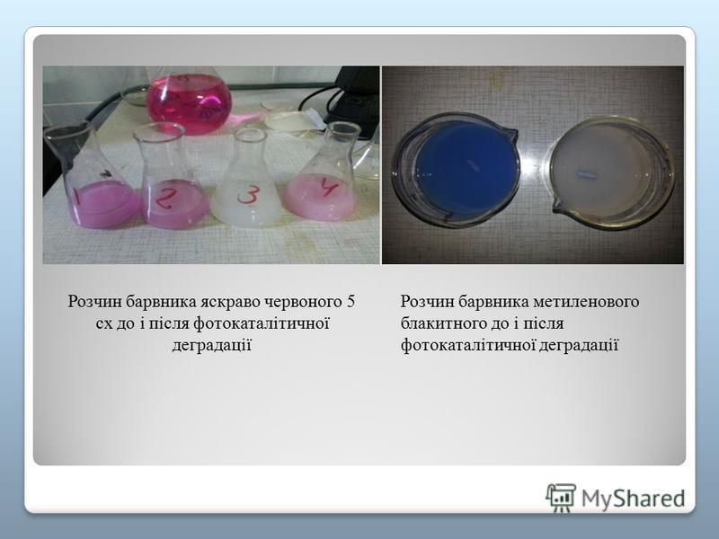 Розчин барвника яскраво червоного 5 сх до і після фотокаталітичної деградації Розчин барвника метиленового блакитного до і після фотокаталітичної деградації