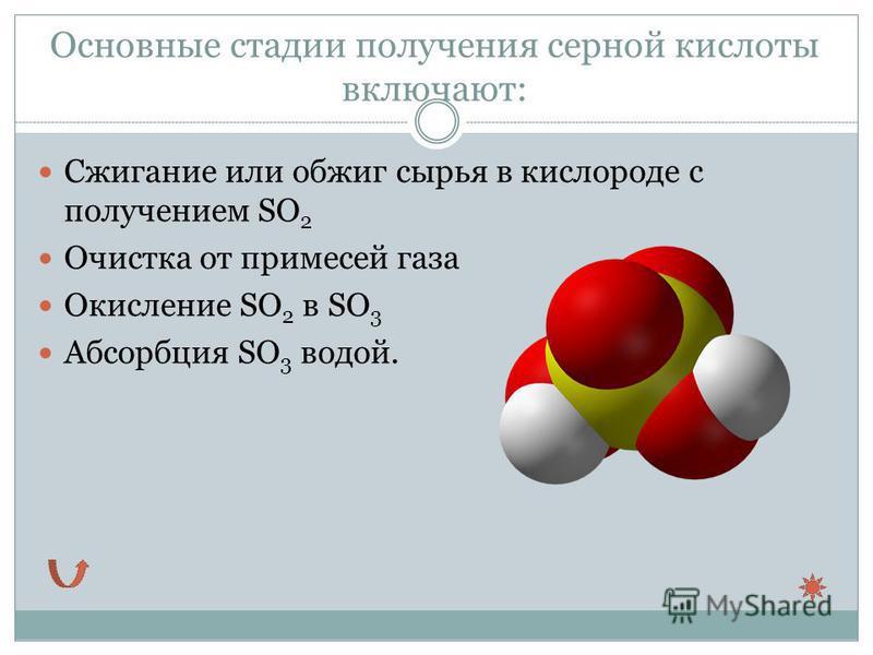 Основные стадии получения серной кислоты включают: Сжигание или обжиг сырья в кислороде с получением SO 2 Очистка от примесей газа Окисление SО 2 в SO 3 Абсорбция SO 3 водой.