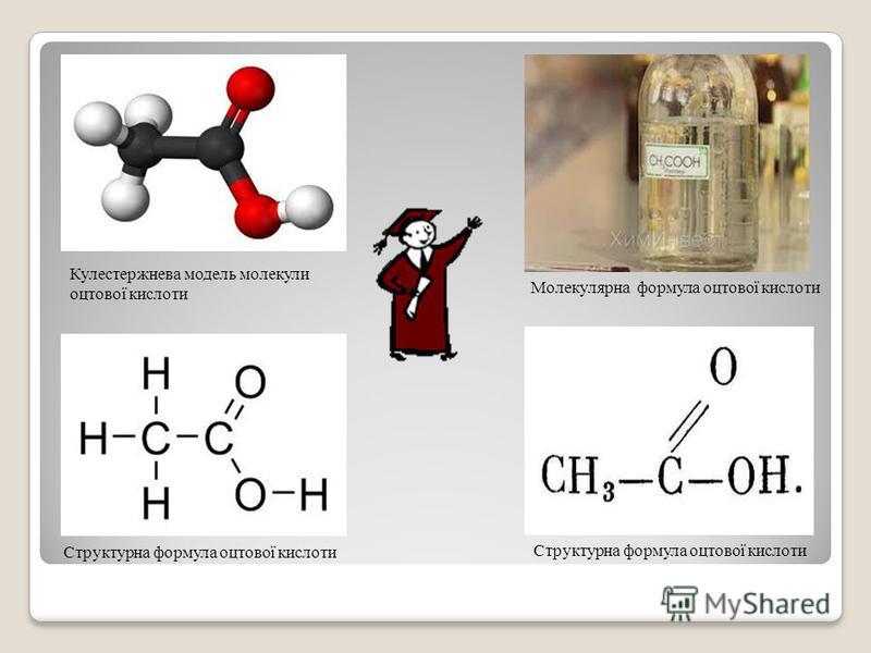 Молекулярна формула оцтової кислоти Кулестержнева модель молекули оцтової кислоти Структурна формула оцтової кислоти