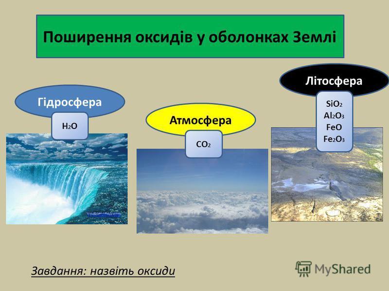 Поширення оксидів у оболонках Землі Гідросфера Літосфера Атмосфера Н2ОН2О СО 2 SіO 2 Al 2 O 3 FeO Fe 2 O 3 Завдання: назвіть оксиди