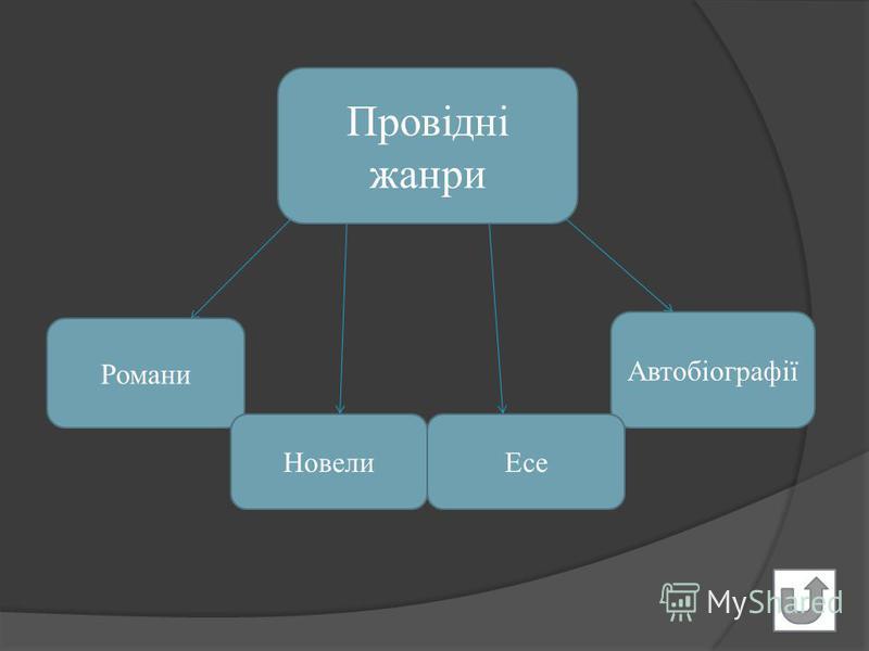 Провідні жанри Романи Автобіографії НовелиЕсе