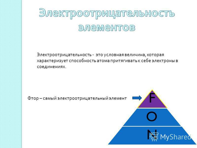 Электроотрицательность - это условная величина, которая характеризует способность атома притягивать к себе электроны в соединениях. F O N Фтор – самый электроотрицательный элемент
