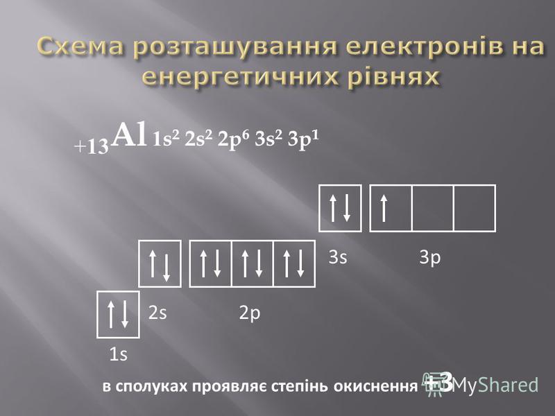 + 13 Al 1s 2 2s 2 2p 6 3s 2 3p 1 1s1s 2s2p 3s3p в сполуках проявляє степінь окиснення +3