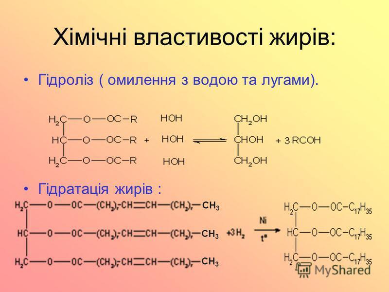 Хімічні властивості жирів: Гідроліз ( омилення з водою та лугами). Гідратація жирів : CH 3