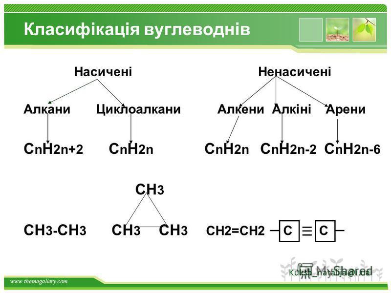 www.themegallery.com Структурні формули органічних речовин Алкани – насичені вуглеводні ланцюгової будови. Загальна формула - С n H 2n+2 Гомологічний ряд алканів: Назва Молекулярна формула Структурна формула МЕТАН СН 4 ЕТАН С2Н6С2Н6 СН 3 – СН 3 ПРОПА