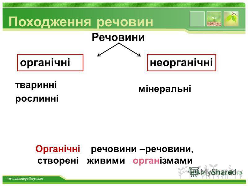 L/O/G/O Блок 1 Цілі: Органічні речовини Походження речовин Найважливіші характеристики ОС Основні положення теоріїОсновні положення теорії будови хімічних сполук. будови хімічних сполук. Класифікація ОС Kuksa_natalija@i.ua