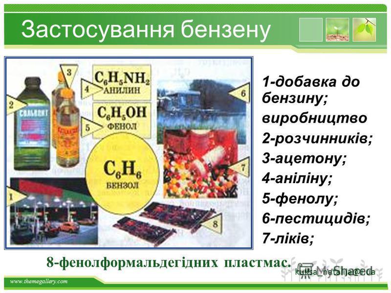 www.themegallery.com Застосування алкінів