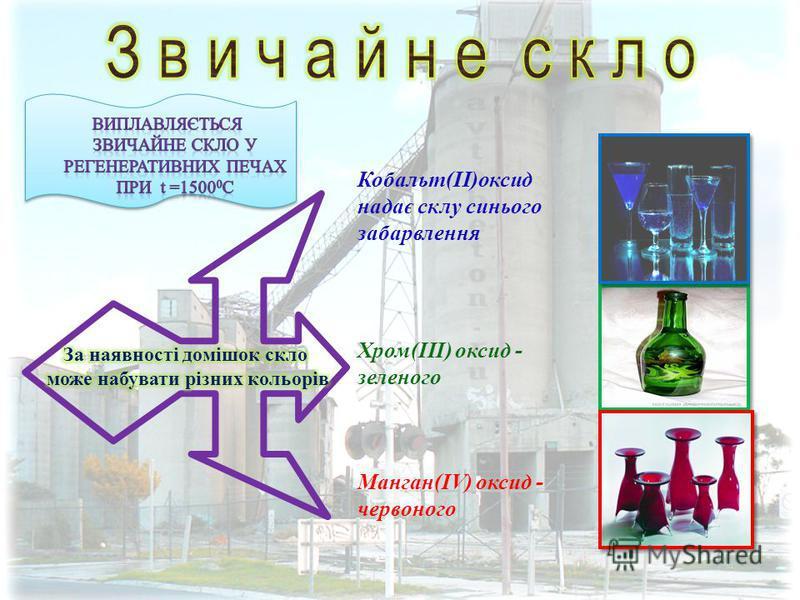 Кобальт(ІІ)оксид надає склу синього забарвлення Хром(ІІІ) оксид - зеленого Манган(ІV) оксид - червоного