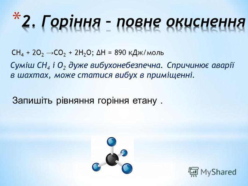 СН 4 + 2О 2 СО 2 + 2Н 2 О; Н = 890 кДж/моль Суміш СН 4 і О 2 дуже вибухонебезпечна. Спричинює аварії в шахтах, може статися вибух в приміщенні. Запишіть рівняння горіння етану.