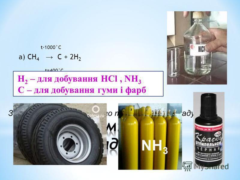 t1000°C а) СН 4 С + 2Н 2 t=400°C б) 2СН 4 С 2 Н 2 + 3Н 2 Запишіть рівняння повного термічного розкладу етану. Н 2 – для добування НСl, NH 3 С – для добування гуми і фарб NH 3