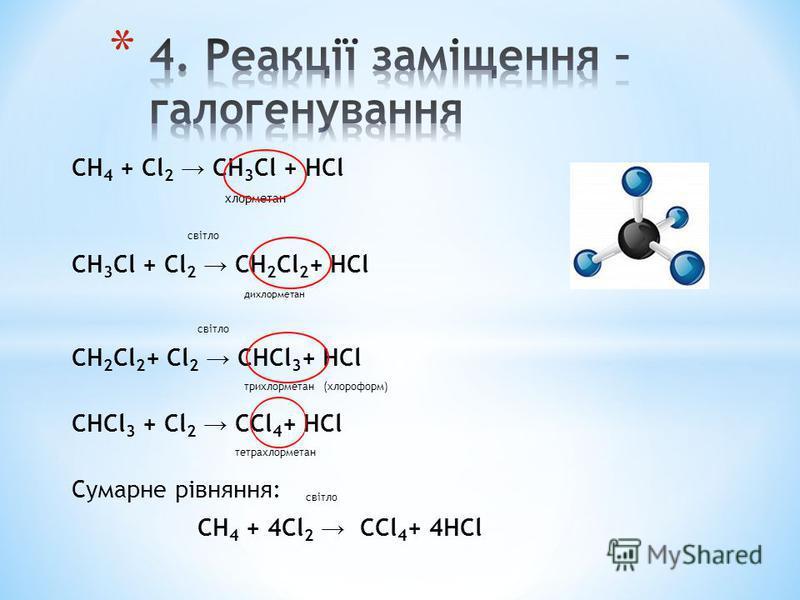 СН 4 + Cl 2 CH 3 Cl + HCl хлорметан світло CH 3 Cl + Cl 2 CH 2 Cl 2 + HCl дихлорметан світло CH 2 Cl 2 + Cl 2 CHCl 3 + HCl трихлорметан (хлороформ) CHCl 3 + Cl 2 CCl 4 + HCl тетрахлорметан Сумарне рівняння: світло СН 4 + 4Cl 2 CCl 4 + 4HCl