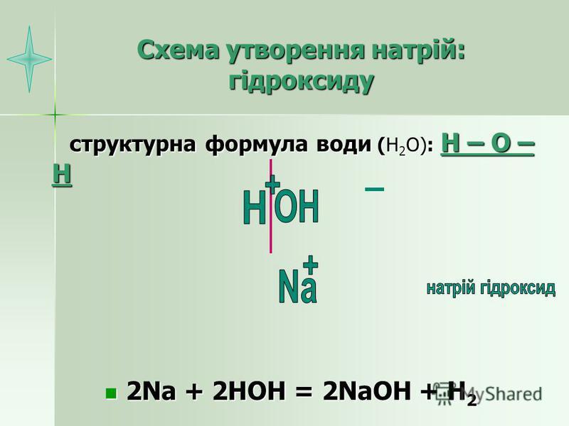 Схема утворення натрій: гідроксиду структурна формула води (Н 2 О): Н – О – Н структурна формула води (Н 2 О): Н – О – Н 2Na + 2HOH = 2NaOH + H 2 2Na + 2HOH = 2NaOH + H 2