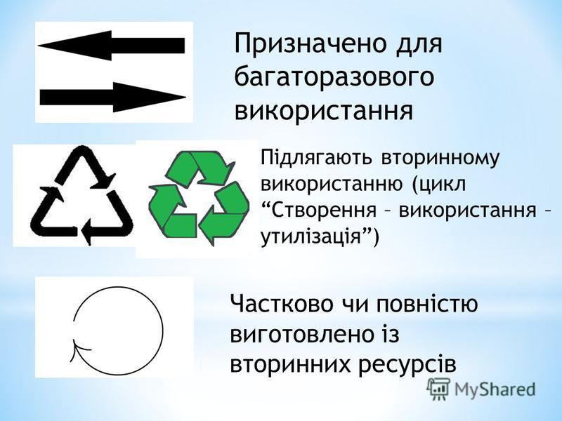Призначено для багаторазового використання Підлягають вторинному використанню (цикл Створення – використання – утилізація) Частково чи повністю виготовлено із вторинних ресурсів