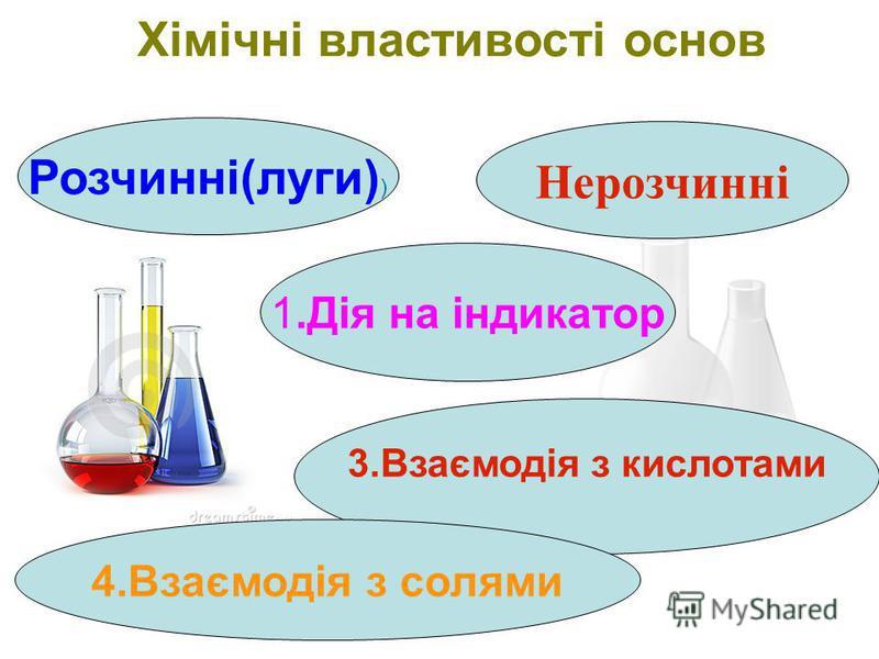 Хімічні властивості основ Розчинні(луги) ) Нерозчинні 1.Дія на індикатор 3.Взаємодія з кислотами 4.Взаємодія з солями