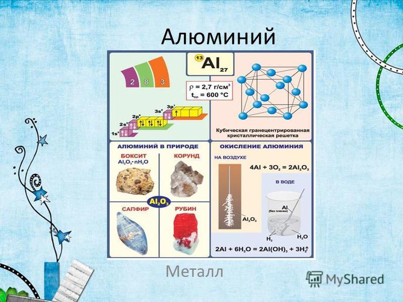 Алюминий Металл