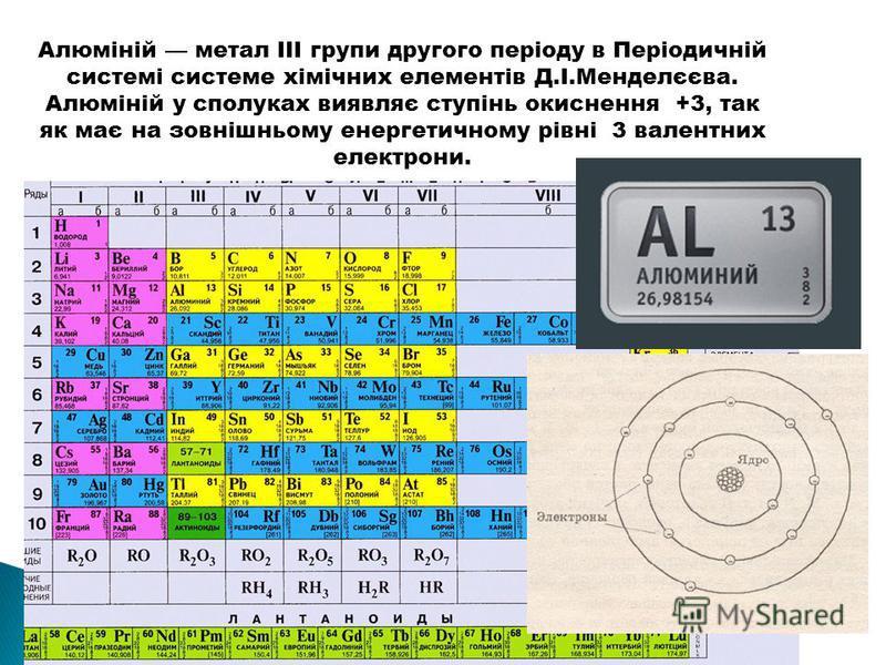 Алюміній метал III групи другого періоду в Періодичній системі системе хімічних елементів Д.І.Менделєєва. Алюміній у сполуках виявляє ступінь окиснення +3, так як має на зовнішньому енергетичному рівні 3 валентних електрони.