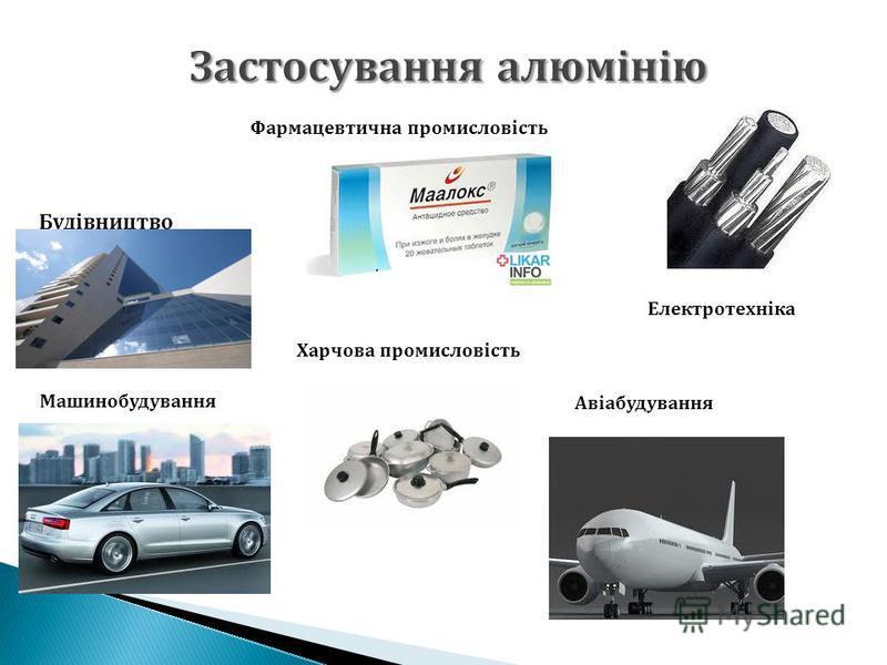 Будівництво Застосування алюмінію Застосування алюмінію Авіабудування Машинобудування Харчова промисловість Фармацевтична промисловість Електротехніка