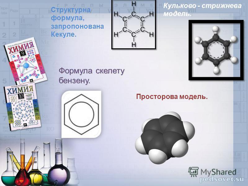 Структурна формула, запропонована Кекуле. Кульково - стрижнева модель. Формула скелету бензену. Просторова модель.