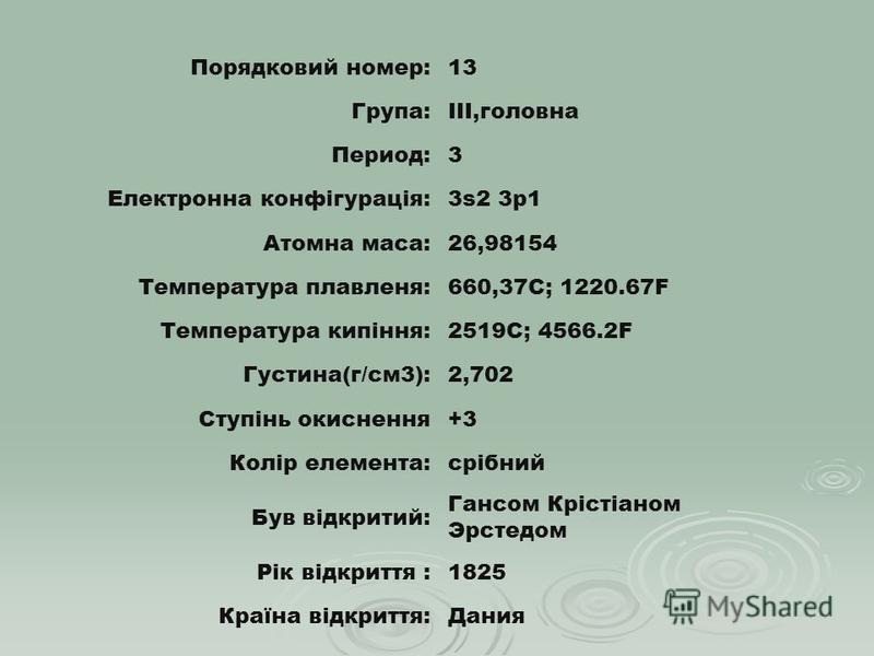 Порядковий номер:13 Група:III,головна Период:3 Електронна конфігурація:3s2 3p1 Атомна маса:26,98154 Температура плавленя:660,37С; 1220.67F Температура кипіння:2519С; 4566.2F Густина(г/см3):2,702 Ступінь окиснення+3 Колір елемента:срібний Був відкрити