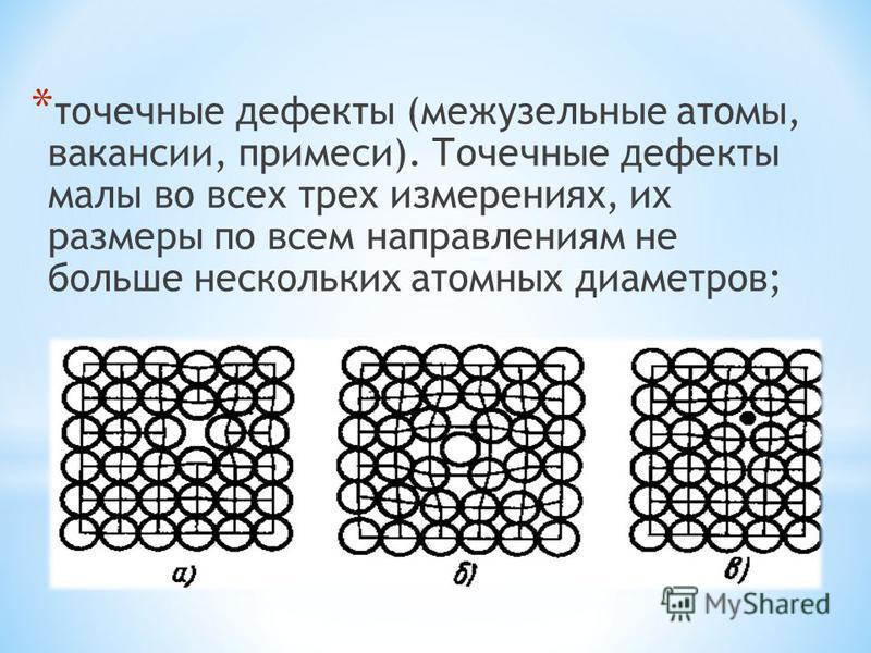* точечные дефекты (межузельные атомы, вакансии, примеси). Точечные дефекты малы во всех трех измерениях, их размеры по всем направлениям не больше нескольких атомных диаметров;