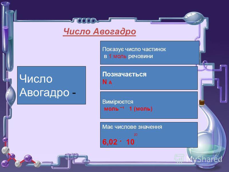 Число Авогадро Число Авогадро - Показує число частинок в 1 моль речовини Позначається N A Вимірюєтся моль ¯ ¹ 1 (моль) Має числове значення 23 6,02 · 10