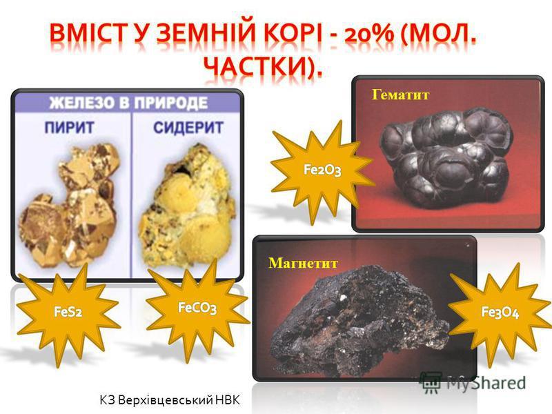 Магнетит Гематит КЗ Верхівцевський НВК