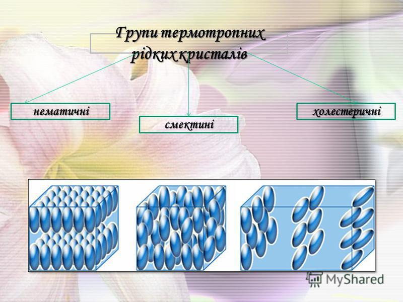 Групи термотропних рідких кристалів нематичніхолестеричні смектині