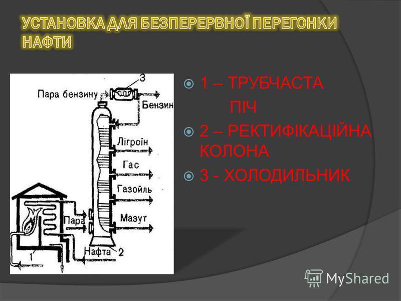 1 – ТРУБЧАСТА ПІЧ 2 – РЕКТИФІКАЦІЙНА КОЛОНА 3 - ХОЛОДИЛЬНИК