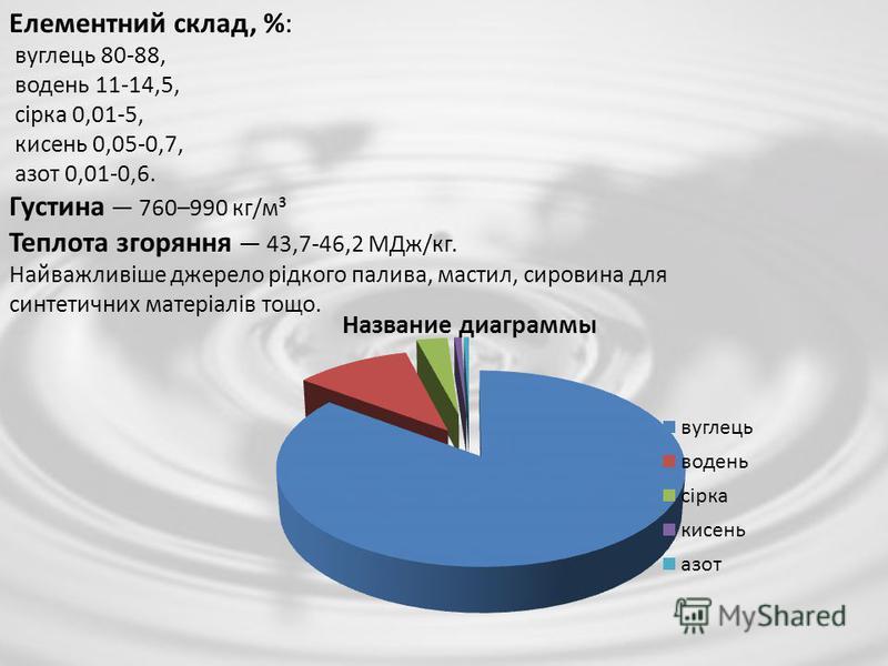 Елементний склад, %: вуглець 80-88, водень 11-14,5, сірка 0,01-5, кисень 0,05-0,7, азот 0,01-0,6. Густина 760–990 кг/м³ Теплота згоряння 43,7-46,2 МДж/кг. Найважливіше джерело рідкого палива, мастил, сировина для синтетичних матеріалів тощо.