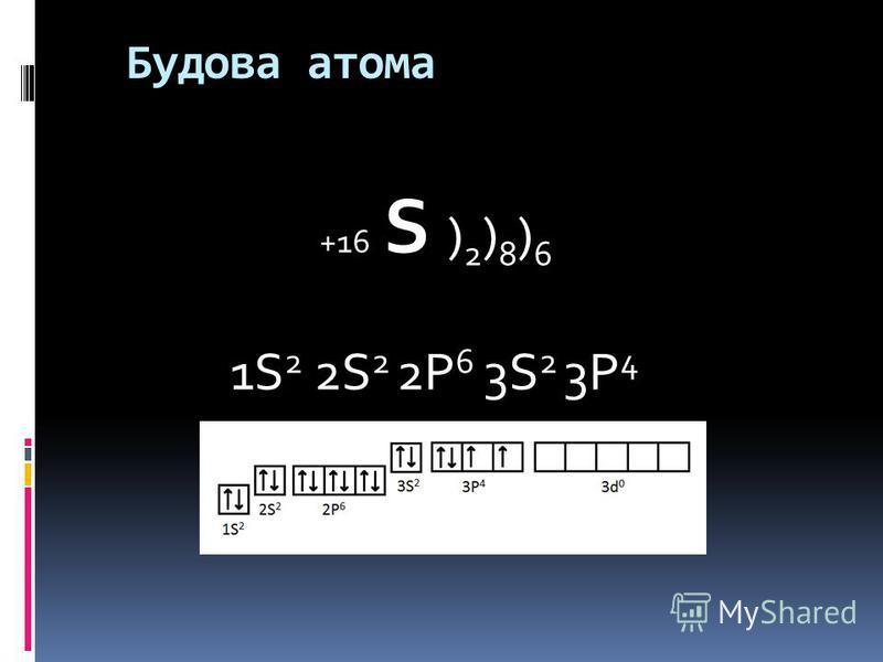 Будова атома S +16 S ) 2 ) 8 ) 6 1S 2 2S 2 2P 6 3S 2 3P 4