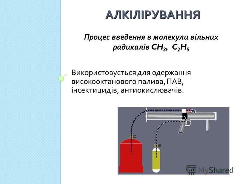 АЛКІЛІРУВАННЯ Процес введення в молекули вільних радикалів CH 3, C 2 H 5 Використовується для одержання високооктанового палива, ПАВ, інсектицидів, антиокислювачів.
