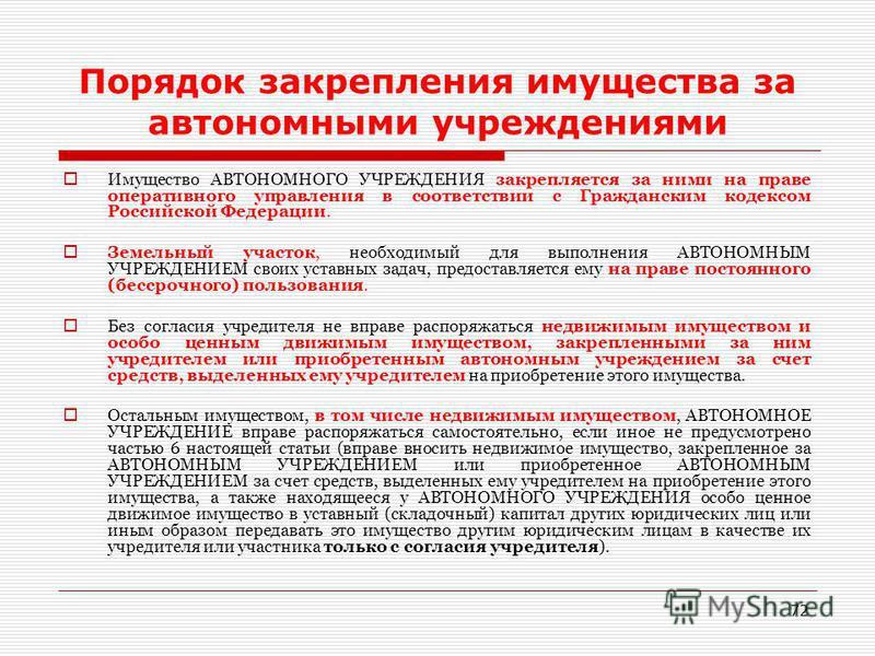 72 Порядок закрепления имущества за автономными учреждениями Имущество АВТОНОМНОГО УЧРЕЖДЕНИЯ закрепляется за ними на праве оперативного управления в соответствии с Гражданским кодексом Российской Федерации. Земельный участок, необходимый для выполне