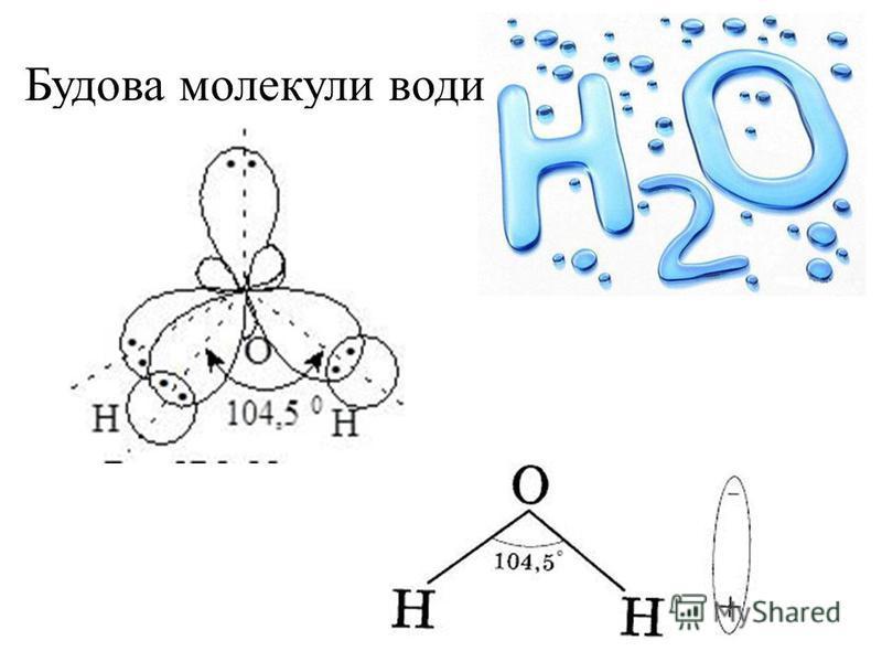 Будова молекули води