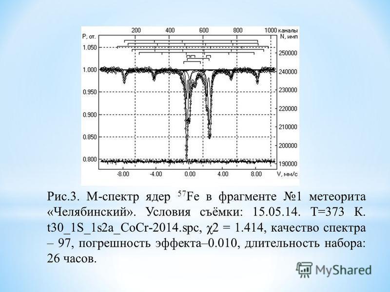 Рис.3. М-спектр ядер 57 Fe в фрагменте 1 метеорита «Челябинский». Условия съёмки: 15.05.14. Т=373 К. t30_1S_1s2a_CoCr-2014.spc, χ2 = 1.414, качество спектра – 97, погрешность эффекта–0.010, длительность набора: 26 часов.