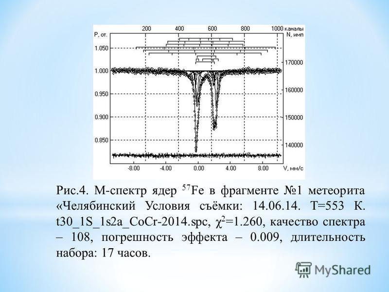 Рис.4. М-спектр ядер 57 Fe в фрагменте 1 метеорита «Челябинский Условия съёмки: 14.06.14. T=553 К. t30_1S_1s2a_CoCr-2014.spc, χ 2 =1.260, качество спектра – 108, погрешность эффекта – 0.009, длительность набора: 17 часов.