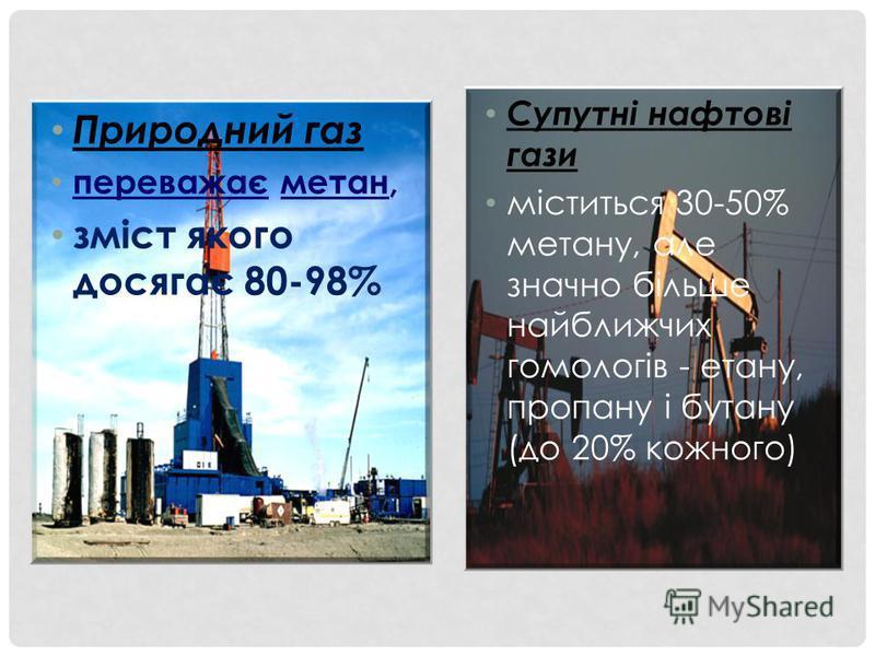 Природний газ переважає метан, зміст якого досягає 80-98% Супутні нафтові гази міститься 30-50% метану, але значно більше найближчих гомологів - етану, пропану і бутану (до 20% кожного)