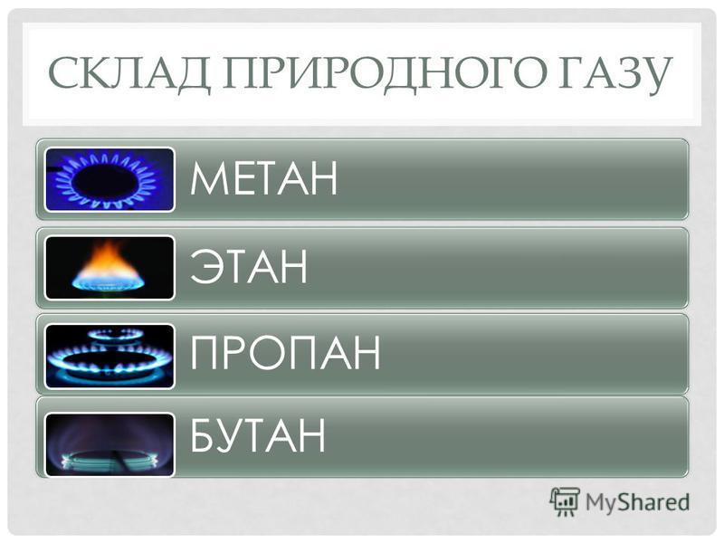 СКЛАД ПРИРОДНОГО ГАЗУ МЕТАН ЭТАН ПРОПАН БУТАН