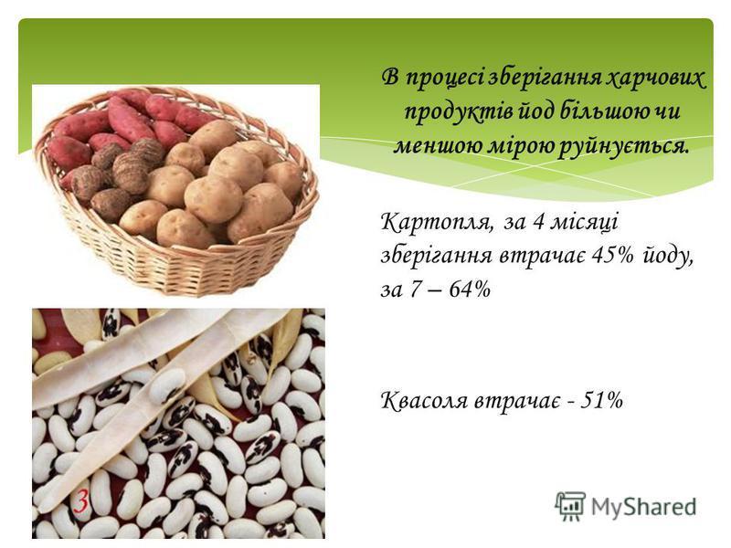 В процесі зберігання харчових продуктів йод більшою чи меншою мірою руйнується. Картопля, за 4 місяці зберігання втрачає 45% йоду, за 7 – 64% Квасоля втрачає - 51%