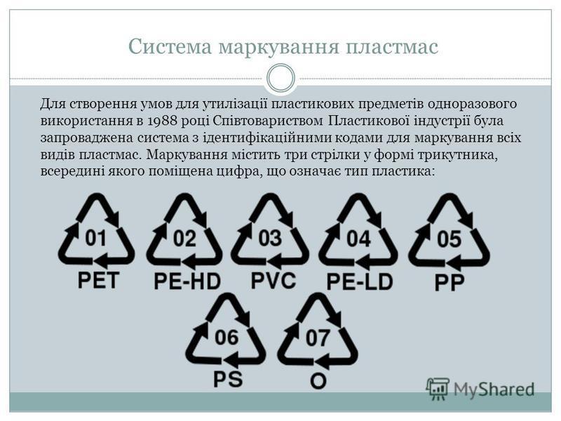 Система маркування пластмас Для створення умов для утилізації пластикових предметів одноразового використання в 1988 році Співтовариством Пластикової індустрії була запроваджена система з ідентифікаційними кодами для маркування всіх видів пластмас. М