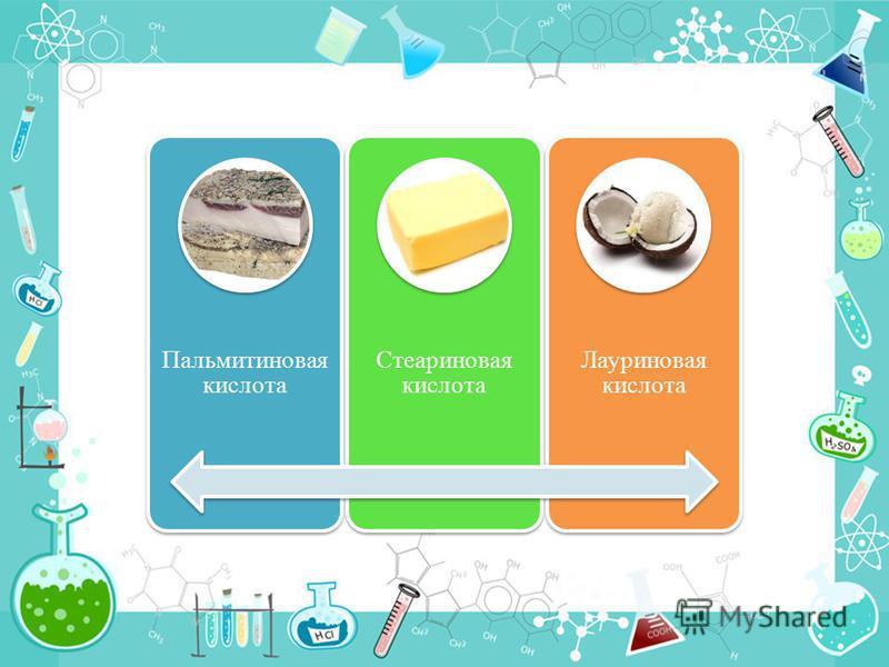 В состав мыла входят натриевые и калиевые соли высших карбоновых кислот: Стеариновая кислота Пальминитиновая кислота