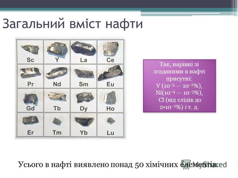 Загальний вміст нафти Усього в нафті виявлено понад 50 хімічних елементів. Так, нарівні зі згаданими в нафті присутні: V (10 5 10 2 %), Ni(10 4 10 3 %), Cl (від слідів до 210 2 %) і т. д. Так, нарівні зі згаданими в нафті присутні: V (10 5 10 2 %), N