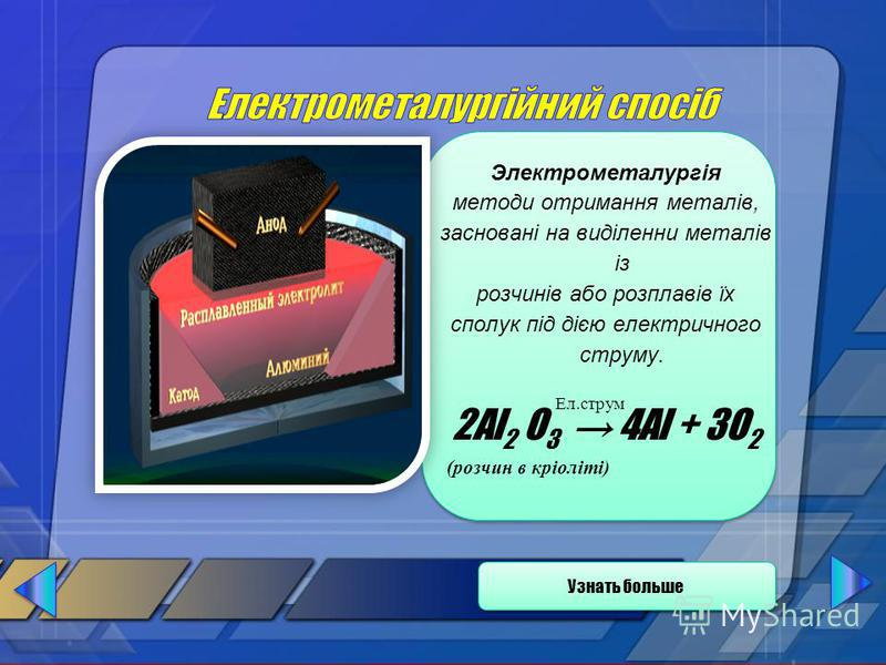 Пірометалургійний Гідрометалургійний ЕлектрометалургійнийМеталотермія