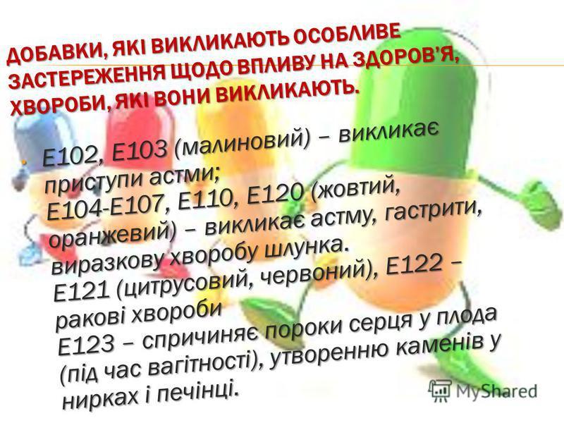 Класифікація харчових добавок Е100-Е182 – барвники Е200-Е299 – консерванти Е300-Е399 – антиоксиданти Е400-Е499 – стабілізатори Е500-Е599 – емульгатори Е600-Е699 – посилювачі смаку і аромату Е700-Е899 – запасні індекси Е900-Е999 – піногасники Класифік
