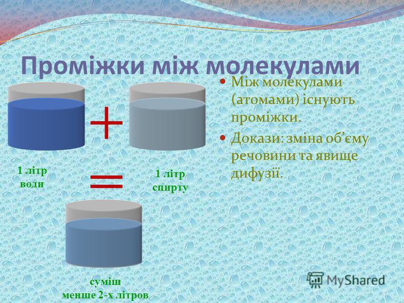 Проміжки між молекулами Між молекулами (атомами) існують проміжки. Докази: зміна обєму речовини та явище дифузії. 1 літр спирту 1 літр води суміш менше 2-х літров