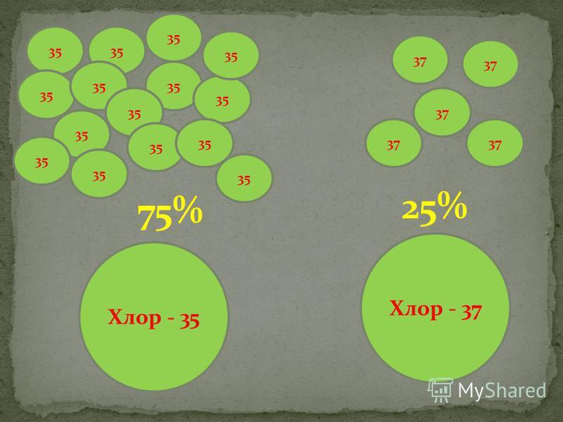 Хлор - 35 Хлор - 37 35 37 35 75% 25%