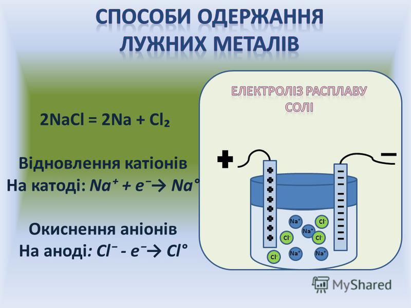 Na + Cl - 2NaCl = 2Na + Cl Відновлення катіонів На катоді: Na + e Na° Окиснення аніонів На аноді: Cl - e Cl°