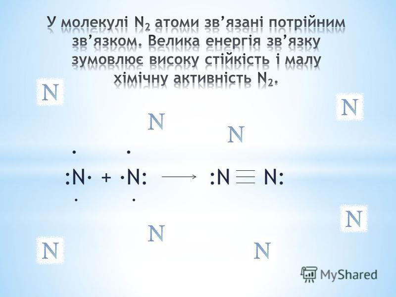 .. :N + N: :N N: ˙ ˙
