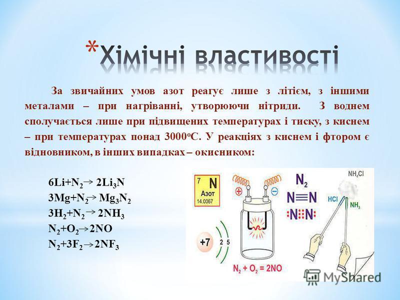 За звичайних умов азот реагує лише з літієм, з іншими металами – при нагріванні, утворюючи нітриди. З воднем сполучається лише при підвищених температурах і тиску, з киснем – при температурах понад 3000 o С. У реакціях з киснем і фтором є відновником