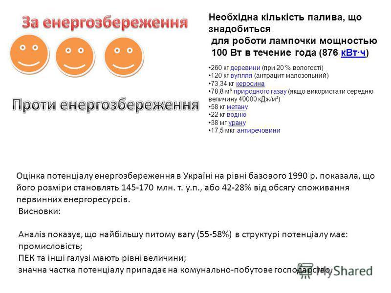 Оцінка потенціалу енергозбереження в Україні на рівні базового 1990 р. показала, що його розміри становлять 145-170 млн. т. у.п., або 42-28% від обсягу споживання первинних енергоресурсів. Висновки: Аналіз показує, що найбільшу питому вагу (55-58%) в
