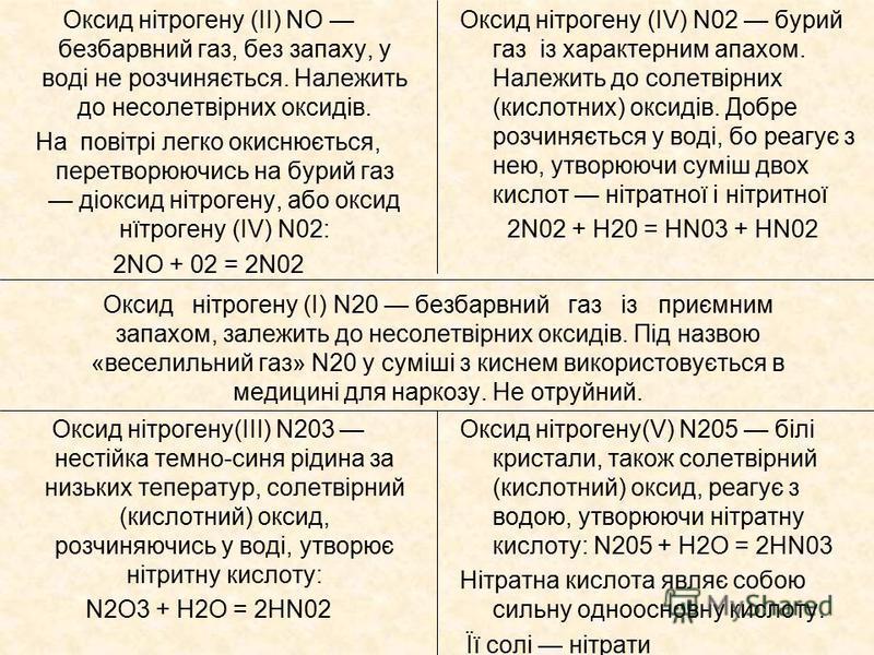 Оксид нітрогену (І) N20 безбарвний газ із приємним запахом, залежить до несолетвірних оксидів. Під назвою «веселильний газ» N20 у суміші з киснем використовується в медицині для наркозу. Не отруйний. Оксид нітрогену (ІІ) NO безбарвний газ, без запаху